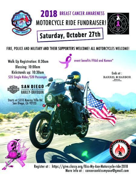 2018 Breast Cancer Awareness Ride